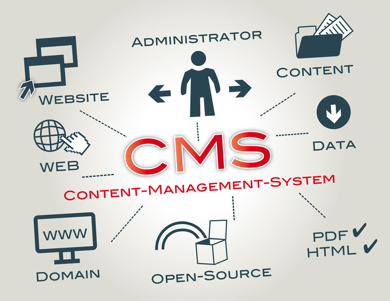 Content Management System Comparisons