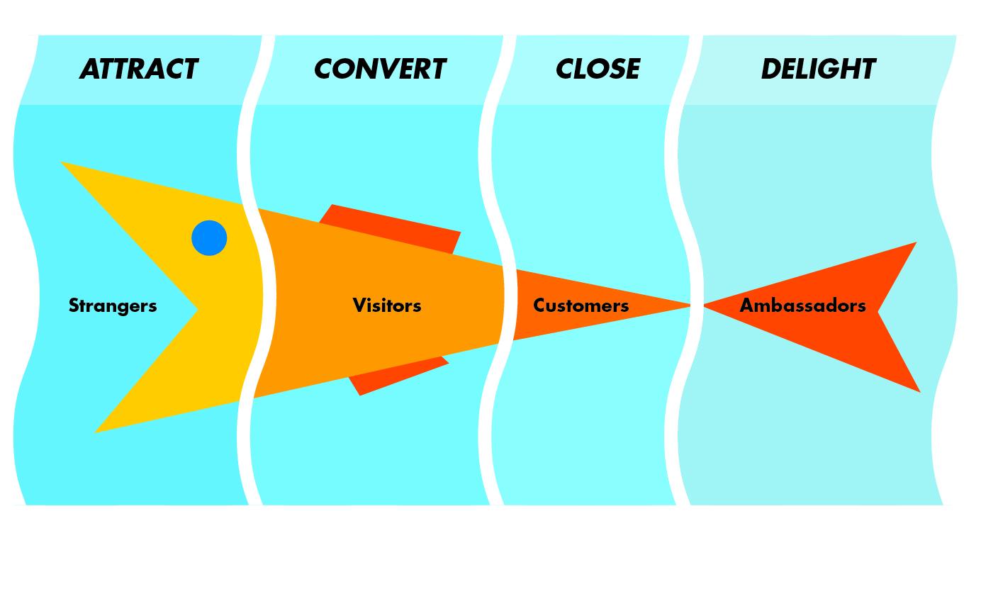 Insurance company web design